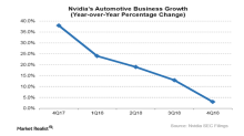 What's behind the Slow Growth In NVIDIA's Automotive Segment?
