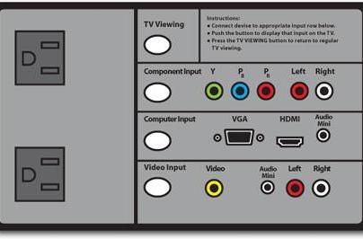 Hyatt's Plug Panel opens new world of connectivity to 42-inch HDTV