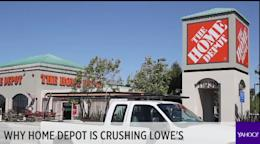 Home Depot consistently beats Lowe's on comparable store