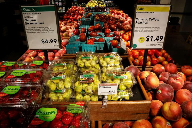 Whole Foods Stock Price September