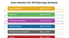 These Auto Companies Are Set to Release Earnings This Week