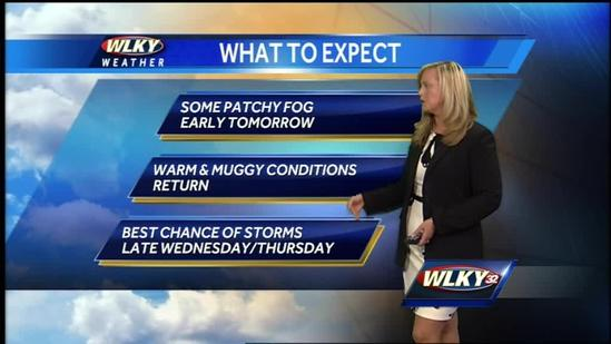Sunday Night Forecast for July 7th