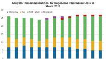 Why Regeneron Pharmaceuticals' Stock Price Fell