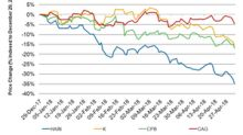 Where is Hain Celestial's Stock Performance Headed?