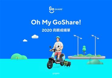 突破百萬用戶!GoShare發表2020亮眼成績單