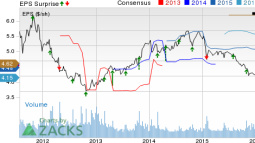 Deckers (DECK) Q1 Loss Narrower than Expected, Sales Beat
