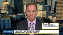 Volatility Could Be on the Rise, Liquid Strategies Says