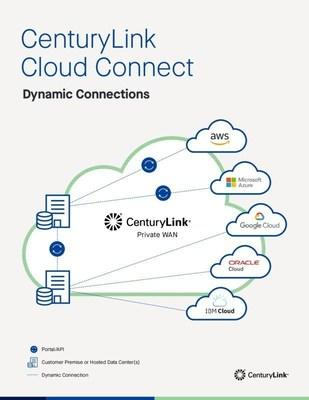 News post image: CenturyLink Simplifies Cloud Networking with Self-Service Connectivity to IBM Cloud