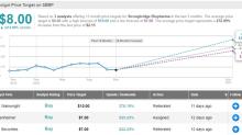 Oppenheimer Sees These 3 Stocks Skyrocketing Over 100%