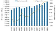 J.B. Hunt's Intermodal Revenues Grew in the Third Quarter