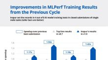 Inspur AI Servers Demonstrate Leading Performance in the Latest MLPerf™ Training v1.0 Benchmarks