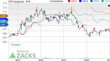 Fortress Investment (FIG) Q2 Earnings Lag, Revenues Decline