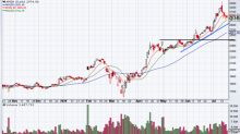4 Top Stock Trades for Monday: AMZN, PENN, NIO, NVAX