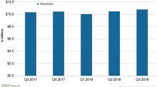 How Merck Stands Financially in October