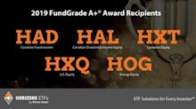 Horizons ETFs Receives Five Fundata FundGrade A+® Awards