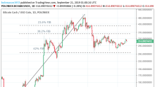 Bitcoin Cash – ABC, Litecoin and Ripple Daily Analysis – 21/09/19