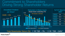How Cisco Systems Increased Shareholder Value