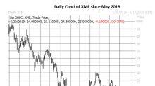Options Traders Blitz 2 Metals ETFs Amid Trade Tensions
