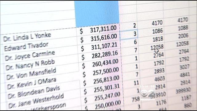 2 Investigators, BGA: Superintendent Salaries Costing Taxpayers