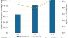 Analyzing Enbridge's Earnings Growth