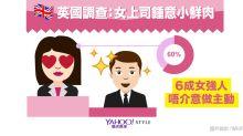 有數計:調查發現事業女強人偏愛年輕男性