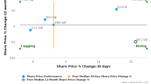 NCC Group Plc breached its 50 day moving average in a Bullish Manner : NCC-GB : April 24, 2017