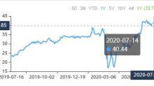 3 High Return on Equity Ratio Stock Picks