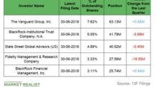 A Look at Institutional Activity in Williams Companies in Q2 2018