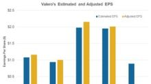 Valero Energy's Q4 2018 Earnings Are Expected to Fall