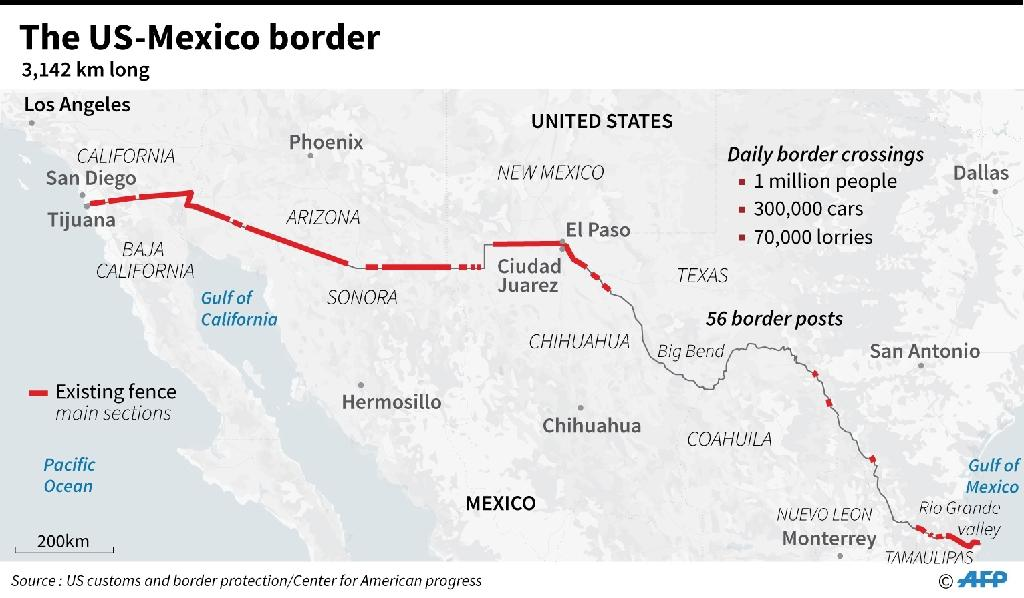 The US-Mexico border (AFP Photo/AFP )