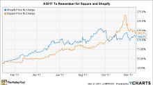 Better Buy: Shopify (SHOP) vs. Square (SQ)