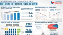 California Resources Corporation Announces Fourth Quarter 2018 and Full Year Results