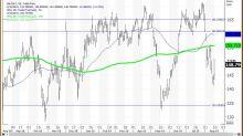 Buy Deere Despite Missed Earnings as Guidance Is Optimistic