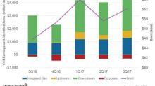 Shell's 4Q17 Segmental Earnings Prospects