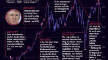 A Trump ha dejado de preocuparle el mercado de valores