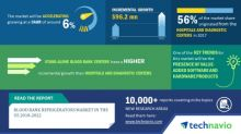 Blood Bank Refrigerators Market in the US 2018-2022| Rise in Number of Accidents to Drive the Market Growth| Technavio