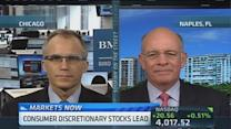Excellent time to be looking at stocks: Strategist