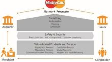 Risks Associated With MasterCard