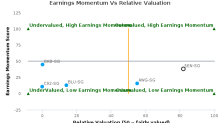 Midas Holdings Ltd. breached its 50 day moving average in a Bearish Manner : 5EN-SG : January 17, 2017