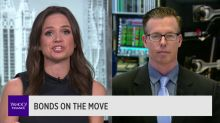 MARKETS: Bonds are pricing in a more aggressive Fed, stocks are coiling for a big FOMC move