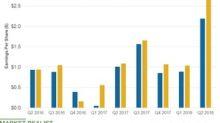 Phillips 66's Second-Quarter Earnings Beat Estimates