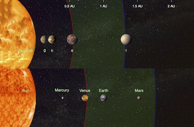 A nearby Sun-like star hosts four Earth-sized planets