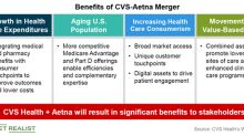 CVS Gets Department of Justice Approval for Aetna Deal