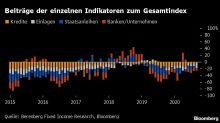 Zinswende-Tracker lässt immer noch sinkende Renditen erwarten