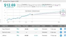 """2 """"Strong Buy"""" Stocks With at Least 7% Dividend Yield"""