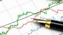 Top Technical Indicators For Rookie Traders