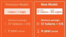 Reisen mit ClearCost jetzt noch profitabler