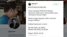 On Twitter, Rafizi claims unofficial win over Azmin in Melaka, Negri