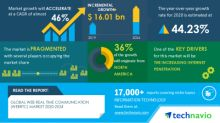 COVID-19: Significant Shift in Strategy of Global Web Real Time Communication Market 2020-2024 | Increasing Internet Penetration to Augment Growth | Technavio