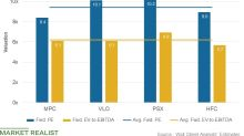 MPC, VLO, PSX, and HFC's Valuations after Q1